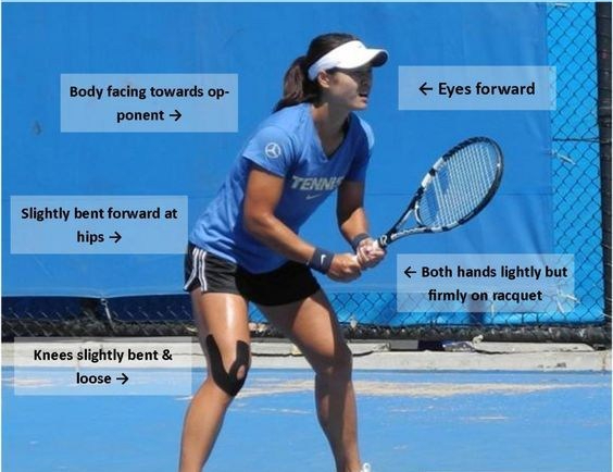 How To Play Tennis – Dearest to all our values tennis students